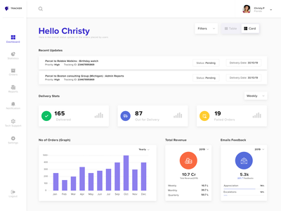 Courier Tracking Dashboard concept design userprofile intuitive flatdesign simple revenue feedbacks emails tech support notifications reports orders statistics delivery tracker courier dashboard user management admin