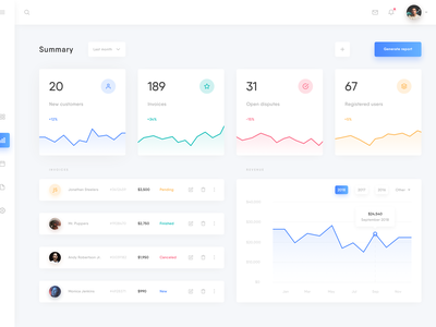 CRM - Dashboard panel clean data ux ui interface graph statistics web app dashboard crm