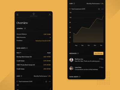 Helvetican Robo Mobile Dashboard Dribbble Post