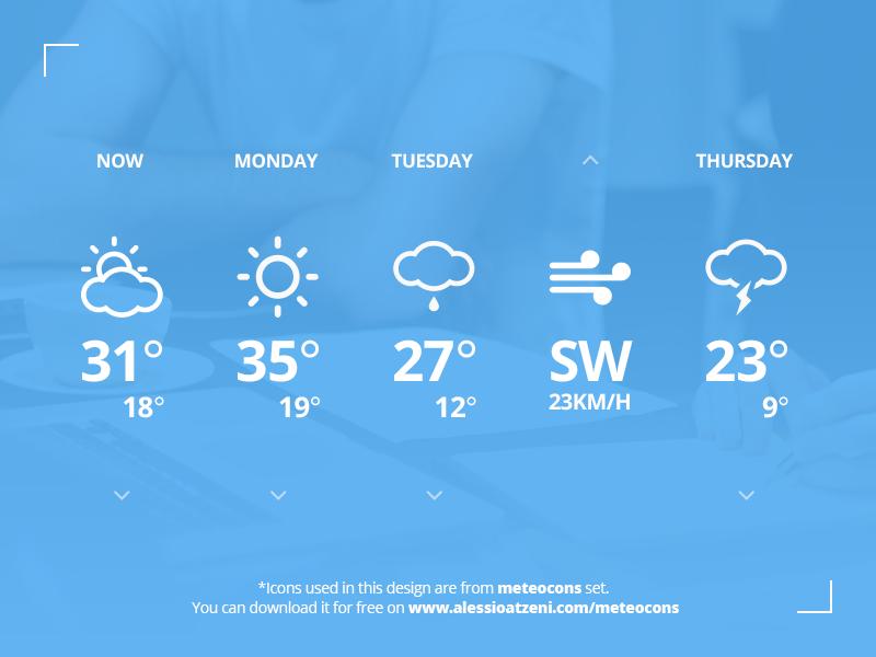 Weather Widget For WordPress By Luka