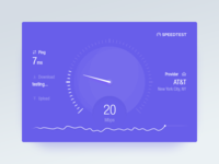 Network Speedometer Widget