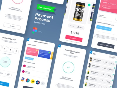 Free UI kit-Payment Process System free ui kit creative design template prototype illustration mobile app figmadesign animation ux