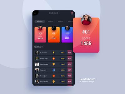 Leaderboard UI Design  #DailyUI 19