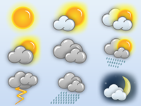 weather icons for sapo.pt