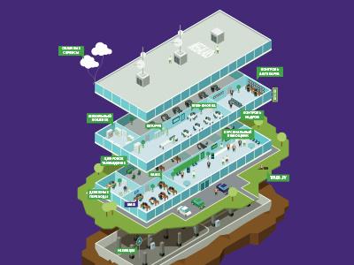 MegaFon infographics megafon mobile operator
