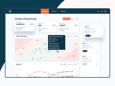 SaaS Sales Analytics App ai dashboard app dashboard ui dashboad web saas app saas product design ui ux