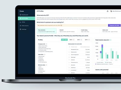 AI-Based Prospect Engagement Solution web saas sales web app product design ui ux desktop