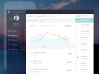 Finance App Inspiration