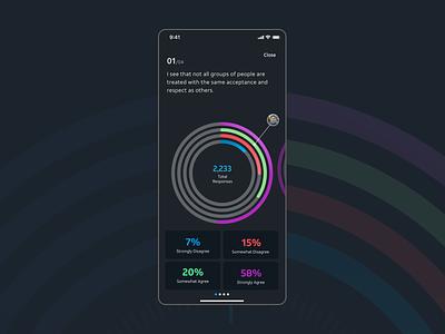 Barometer product ui design app