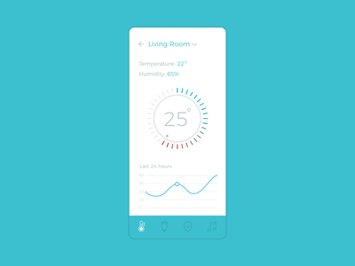 Temperature dashboard app temperature dailyuichallenge dailyui daily