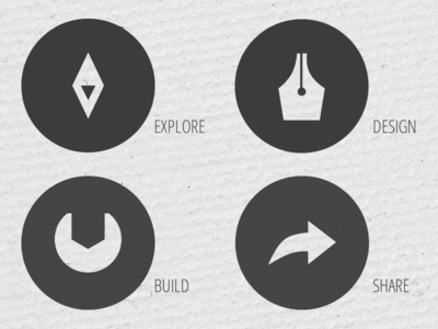 "IMA Lab ""Approach"" Icons Simplified"
