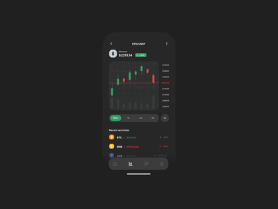 Token exchange app trading token exchange motion design mobile app bitcoin dark crypto after effects figma uiux ux motion graphics animation ui