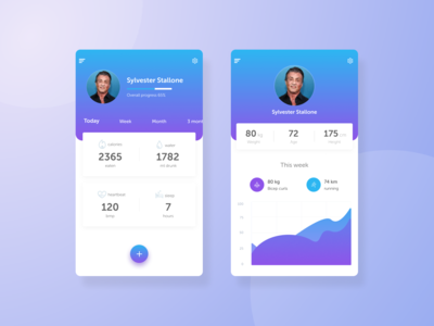 User profile design