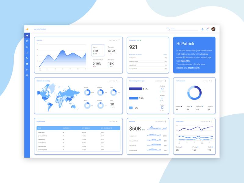 Google Analytics redesign dashboard ux ui. google analytics mockup