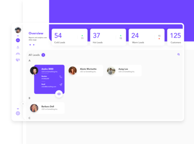 Sales Management Web UI