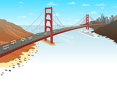 Online Business Bridge