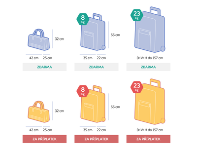 Baggage Specification