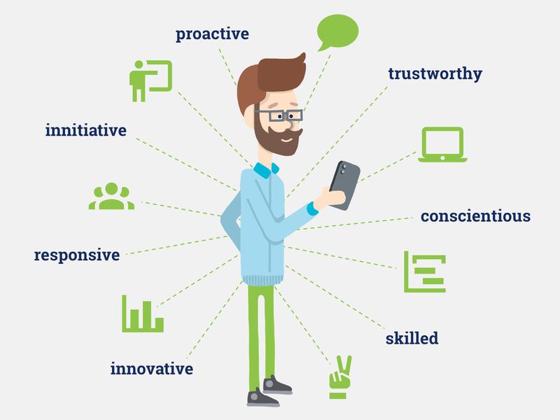 Profiq Services face head green icon cartoon businessman man symbol typography design vector blue illustration
