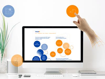 TopScan3D site design site www