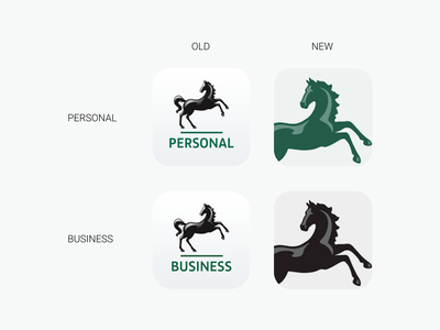005 Lloyds Bank App Icon 005 dailyui branding icon ux flat app ui design