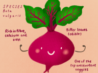 Happy Veggies: Beetroot