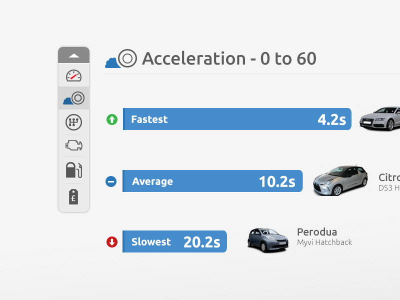 Interactive car infographic acceleration