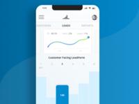 Leadformly app concept