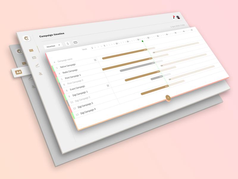 Gantt diagram for campaign dashboard adtech web design ui campaign dashboard gantt chart