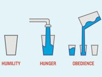 H2O, less sketchy