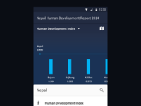 Visualizing Development in Nepal - Mobile mobile web data visualization