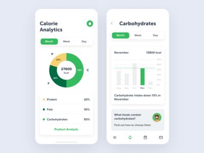 Healthy lifestyle Vkusvill App Design