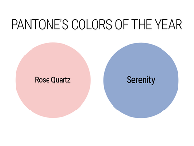 Pantone Colors Of The Year serenity rose hex cmyk pantone year colour color