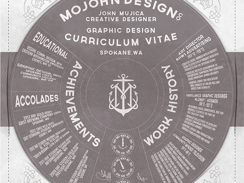 Personal Resume resume telegraph graphic design