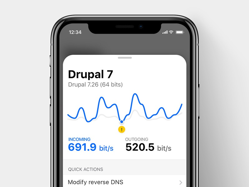 Service Details stats graph card toast ui app prototyping