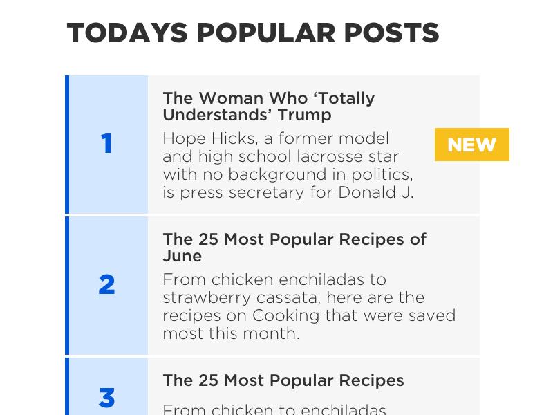 Popular Posts Widget Shot widget ui ux popular posts posts posts widget sidebar blog