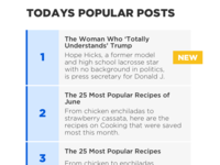 Popular Posts Widget Shot