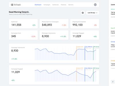 Dashboard cloud data visualization data viz stats minimal ux ui dashboard ui campaigns analytics dashboard