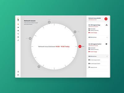 Netman - Network management platform networks concept minimal ui ux ui design web design website platform network