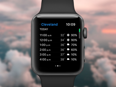 Daily UI #037 -Weather weather apple watch ui ux daily ui