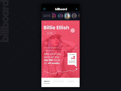 Billboard Artist Page - Story Carousel design animation ux ui media music