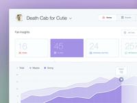 Dashboard Visual Design