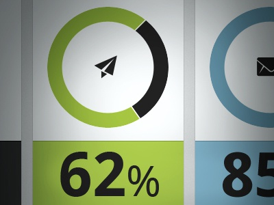 Stats Circles website web web design graph green blue icon infographic minimal numbers