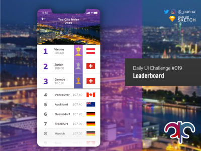 Daily Ui Challenge #019: Leaderboard design fontpair dailyui challenge ui daily ui challenge