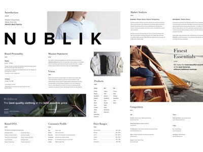 Nublik collection fashion presentation design branding typography