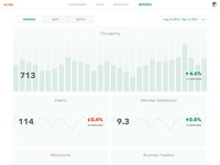 Dashboard concept for employee travel and relocations