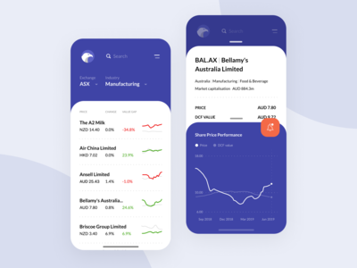 Financial and Investment Platform - Mobile App
