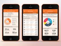 App for mobile operator