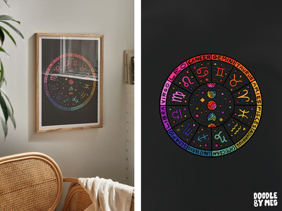 Rainbow Zodiac Wheel at Urban Outfitters astrology sign horoscope sign zodiac sign psychedelic rainbow art print urban outfitters horoscope astrology zodiac wheel zodiac procreate vintage lettering typography drawing illustration design