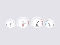 Vehicle Dashboard Gauges