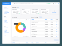 Financial Dashboard UI Mockup